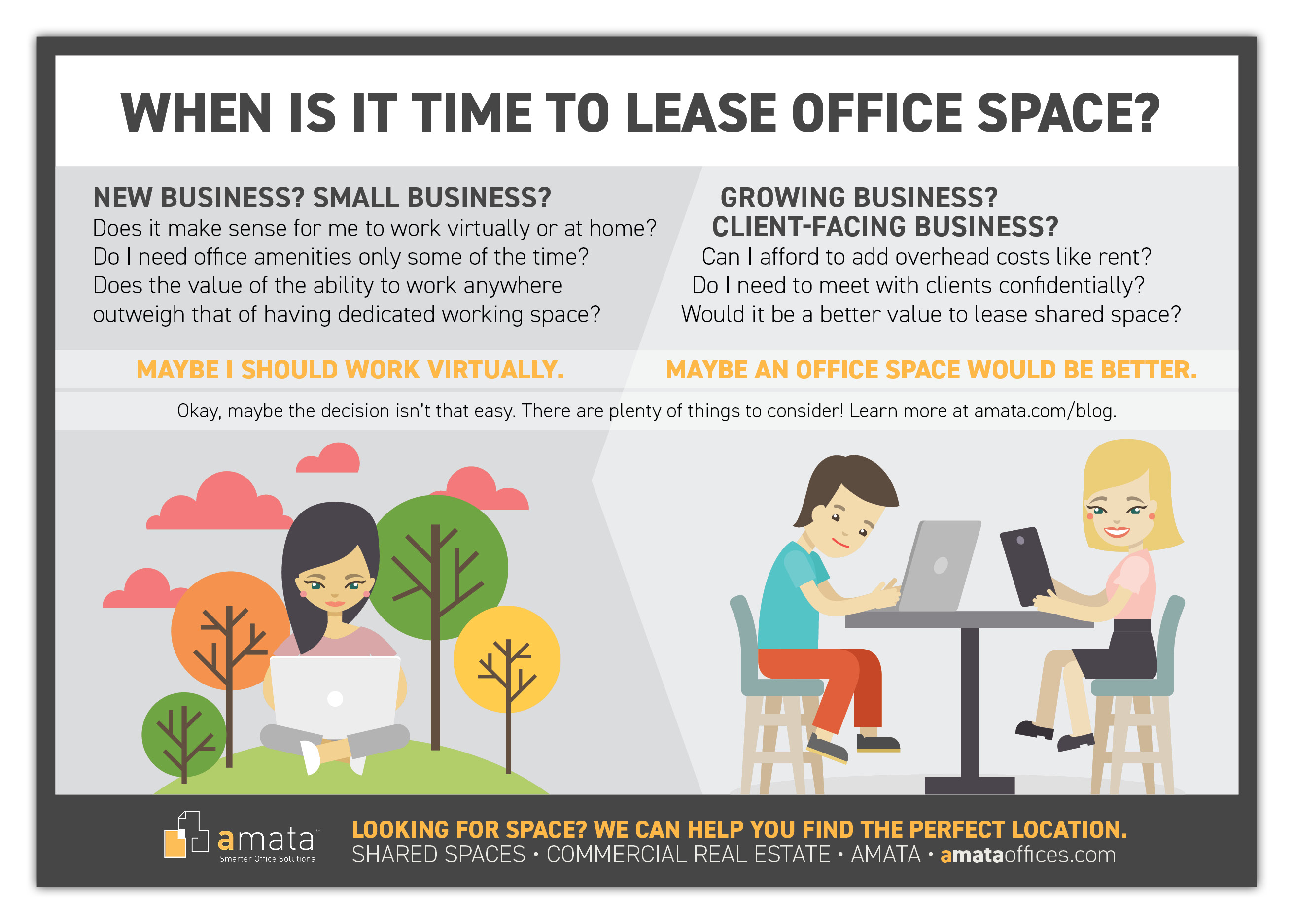 When Is It Time to Lease Office Space